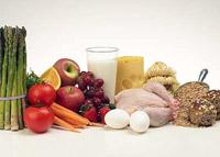 Питание для ускорения метаболизма